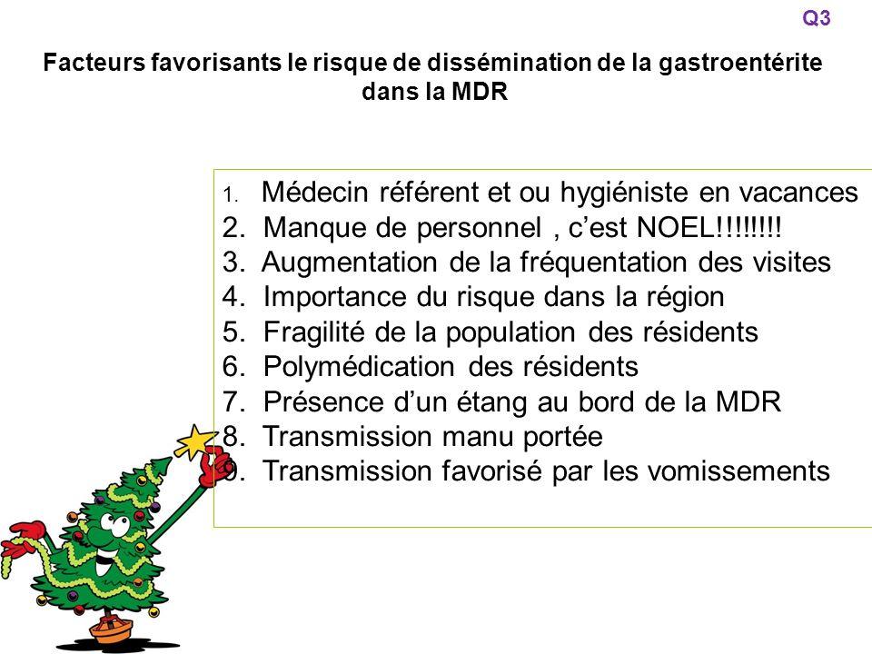 Facteurs favorisants le risque de dissémination de la gastroentérite dans la MDR 1. Médecin référent et ou hygiéniste en vacances 2. Manque de personn
