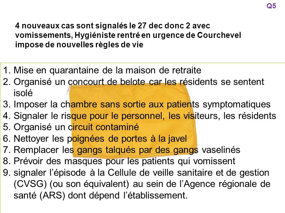 4 nouveaux cas sont signalés le 27 dec donc 2 avec vomissements, Hygiéniste rentré en urgence de Courchevel impose de nouvelles règles de vie 1.Mise e