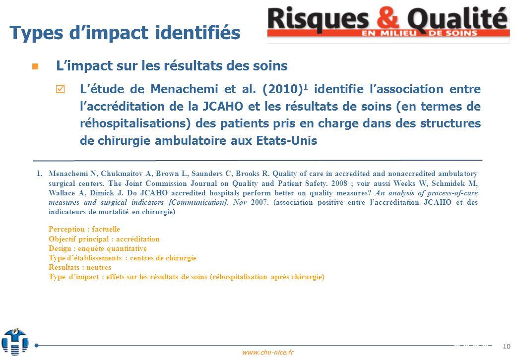 www.chu-nice.fr 11 Quel type dimpact .