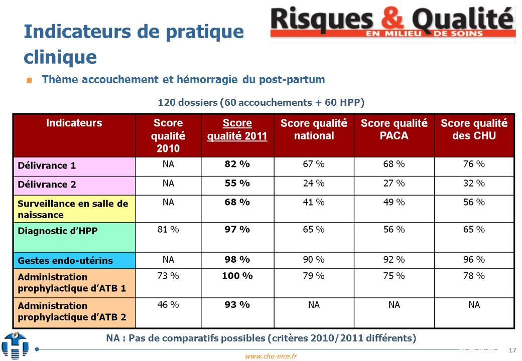 www.chu-nice.fr 18 Indicateurs de pratique clinique n Thème AVC 80 dossiers consultés dont 32 en UNV NA : pas de comparatifs possibles (critères 2010/2011, NA * : résultats non totalement imputables à létablissement