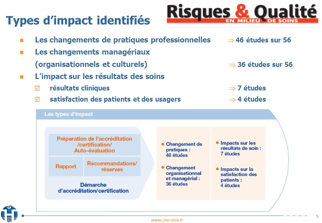 www.chu-nice.fr Etudes dimpact 6