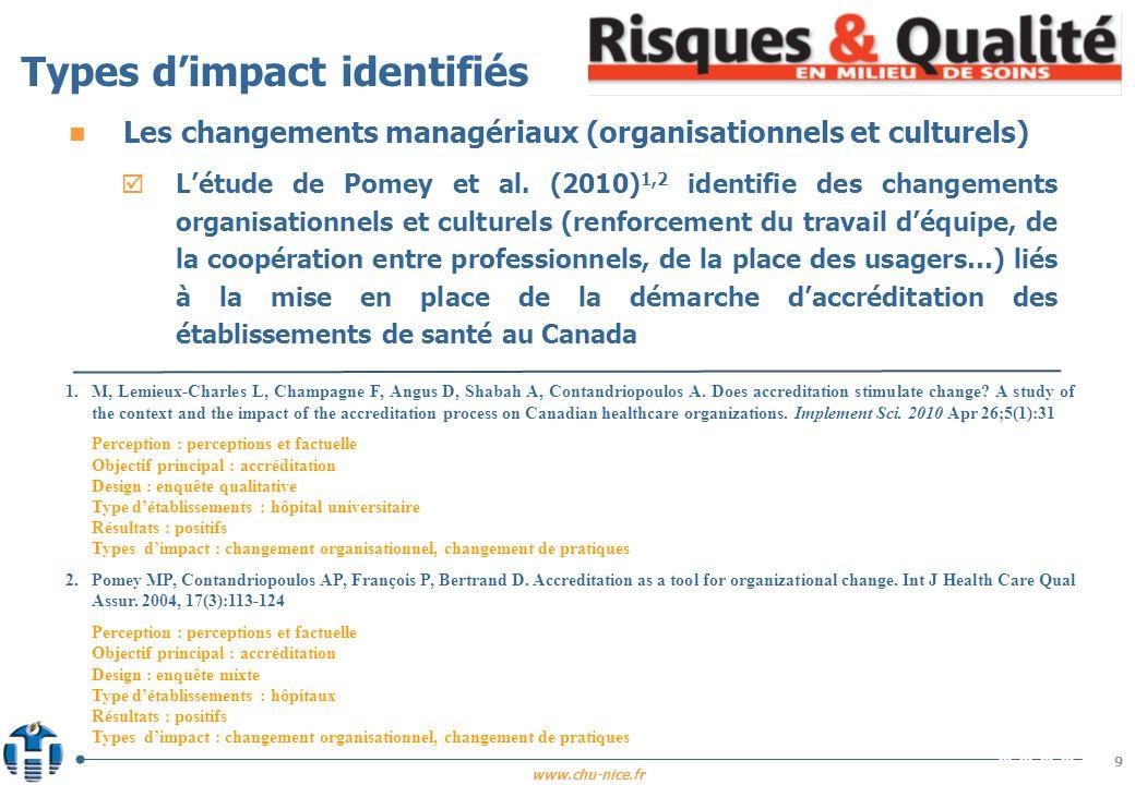 www.chu-nice.fr 10 Types dimpact identifiés n Limpact sur les résultats des soins Létude de Menachemi et al.