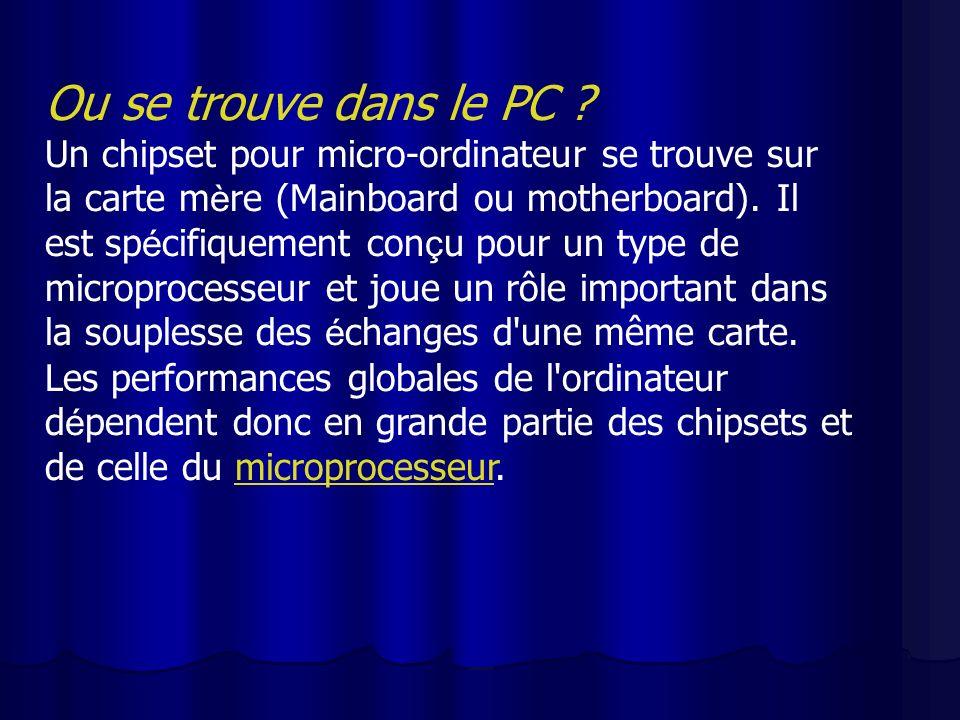 Ou se trouve dans le PC ? Un chipset pour micro-ordinateur se trouve sur la carte m è re (Mainboard ou motherboard). Il est sp é cifiquement con ç u p