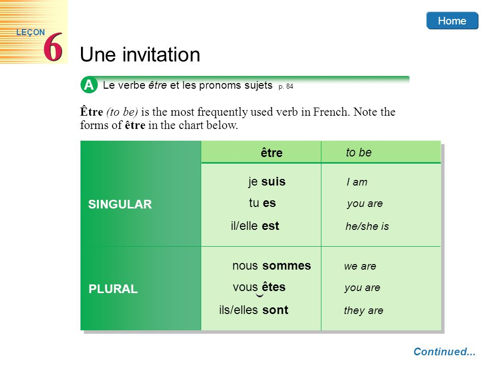 Home Une invitation 6 6 LEÇON Être (to be) is the most frequently used verb in French. Note the forms of être in the chart below. SINGULAR PLURAL être