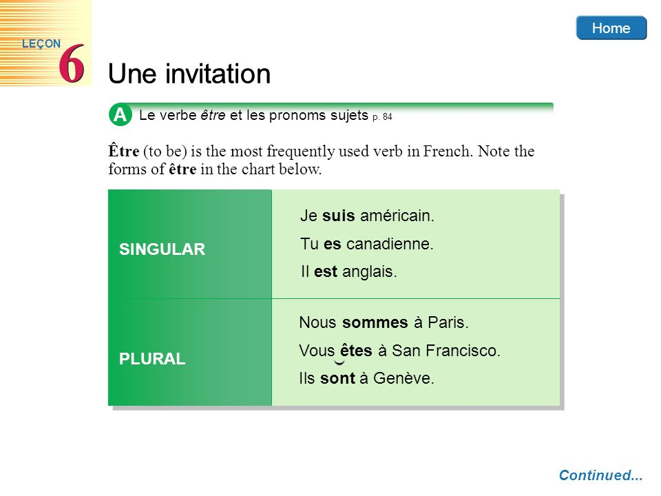 Home Une invitation 6 6 LEÇON Home Être (to be) is the most frequently used verb in French. Note the forms of être in the chart below. SINGULAR PLURAL