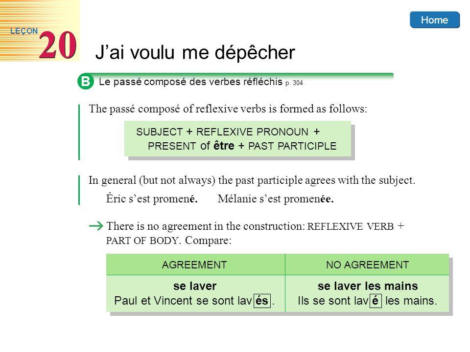 Home Jai voulu me dépêcher 20 LEÇON There is no agreement in the construction: REFLEXIVE VERB + PART OF BODY. Compare: B Le passé composé des verbes r