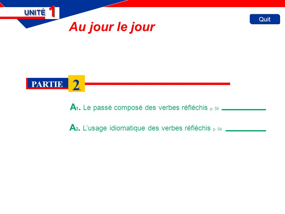 Home PARTIE 2 The PASSÉ COMPOSÉ of reflexive verbs is formed with être.