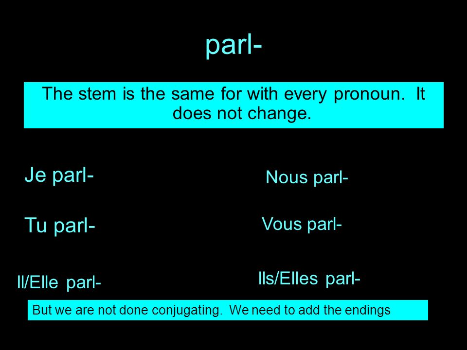 Subject + present tense + infinitive Nous aimons voyager The infinitive can also be used after the following expressions: Je prefereJe prefere travailler.
