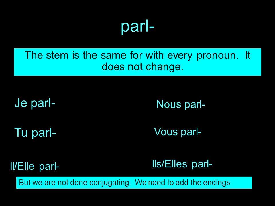 Stem + endings The endings for –er verbs change for each subject.