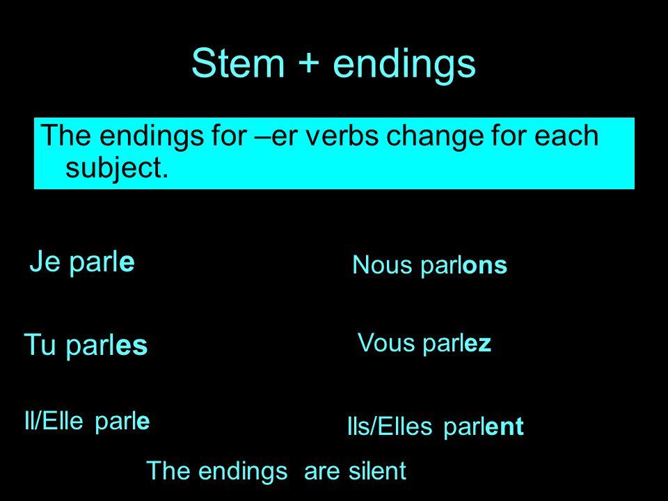 Je becomes J when it comes before verbs that begin with a vowel or the letter h Aimer – to like JaimeNous aimons Tu aimesVous aimez Il/Elle aimeElles/Ils aiment