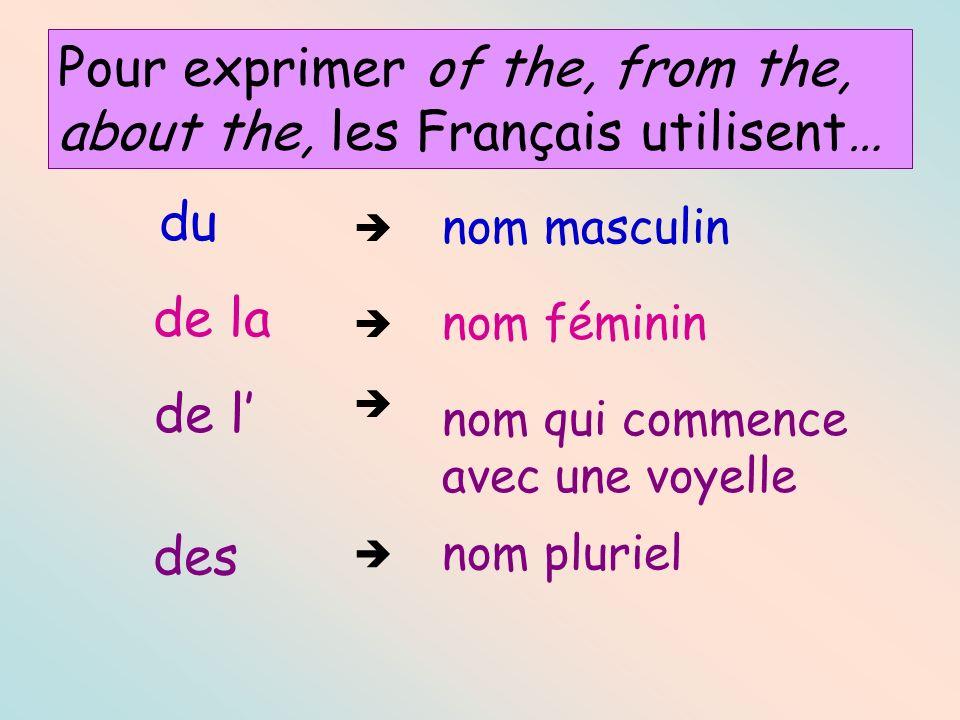 Pour exprimer of the, from the, about the, les Français utilisent… du de la de l des nom masculin nom féminin nom qui commence avec une voyelle nom pluriel