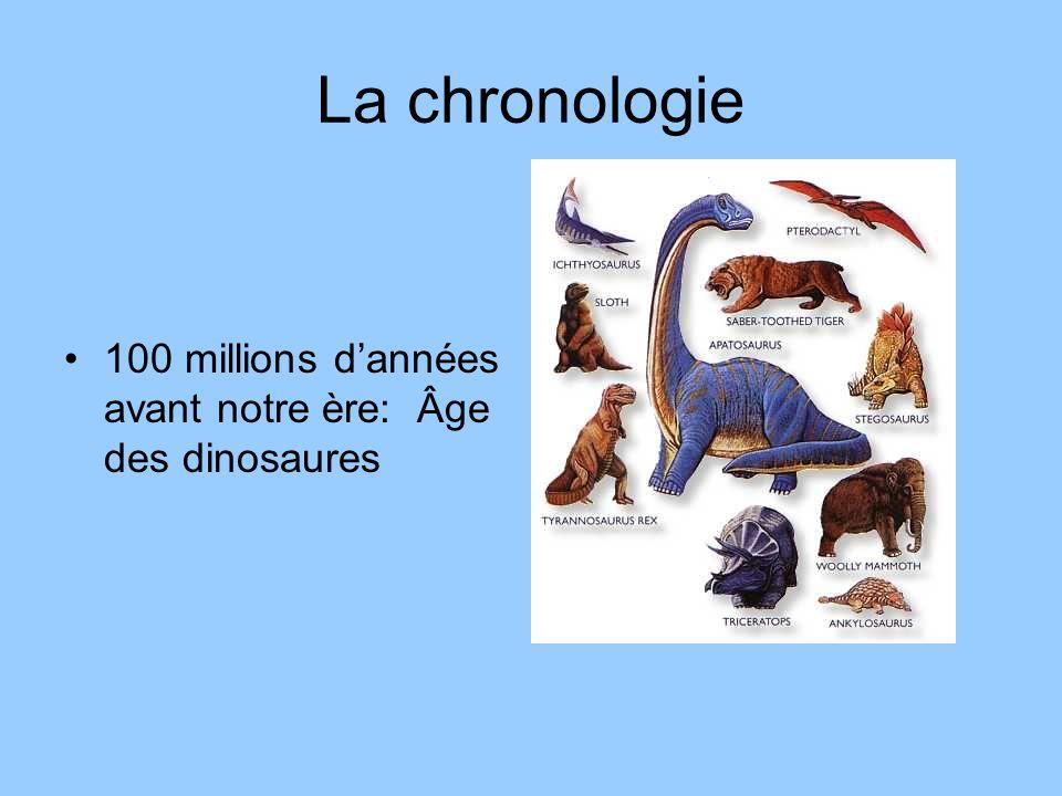 La chronologie 100 millions dannées avant notre ère: Âge des dinosaures