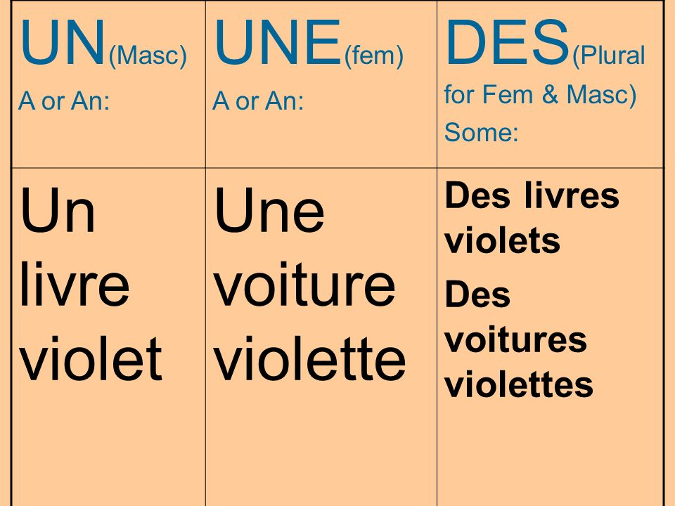 HOWEVER, in the negative….AFTER THE WORD PAS…CHOOSE DE or D for vowels.