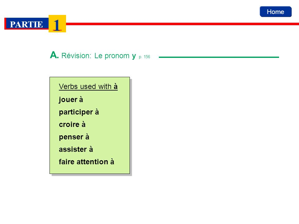 Home PARTIE 1 A. Révision: Le pronom y p. 156 Verbs used with à jouer à participer à croire à penser à assister à faire attention à