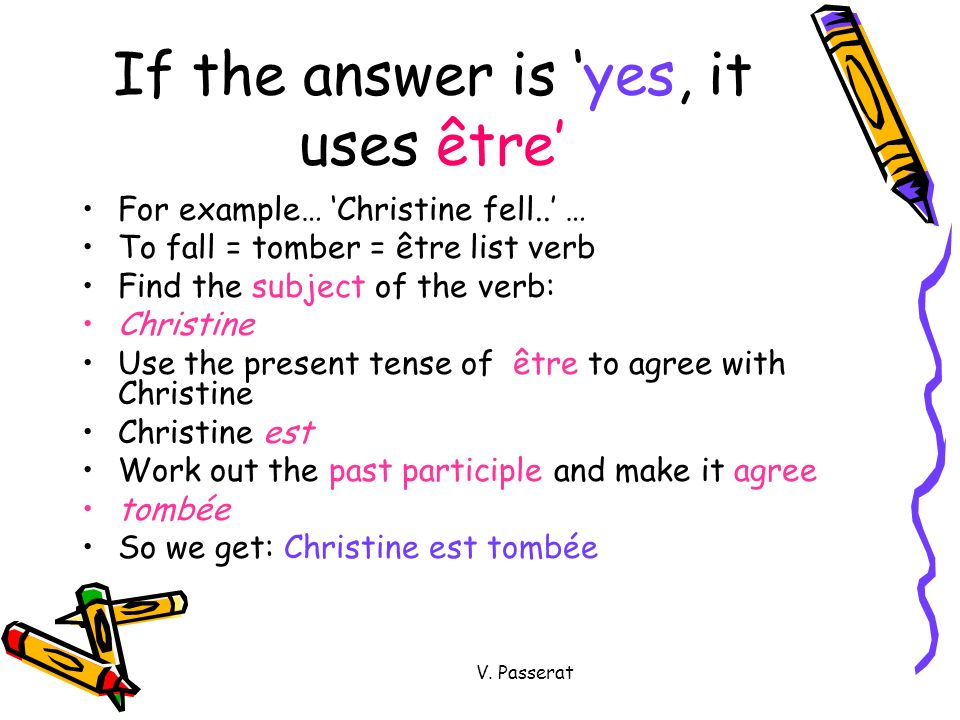 V. Passerat So this is the process… Find the French verb Ask yourself: does it take être? [That is, is it reflexive or one of the être list verbs?] If