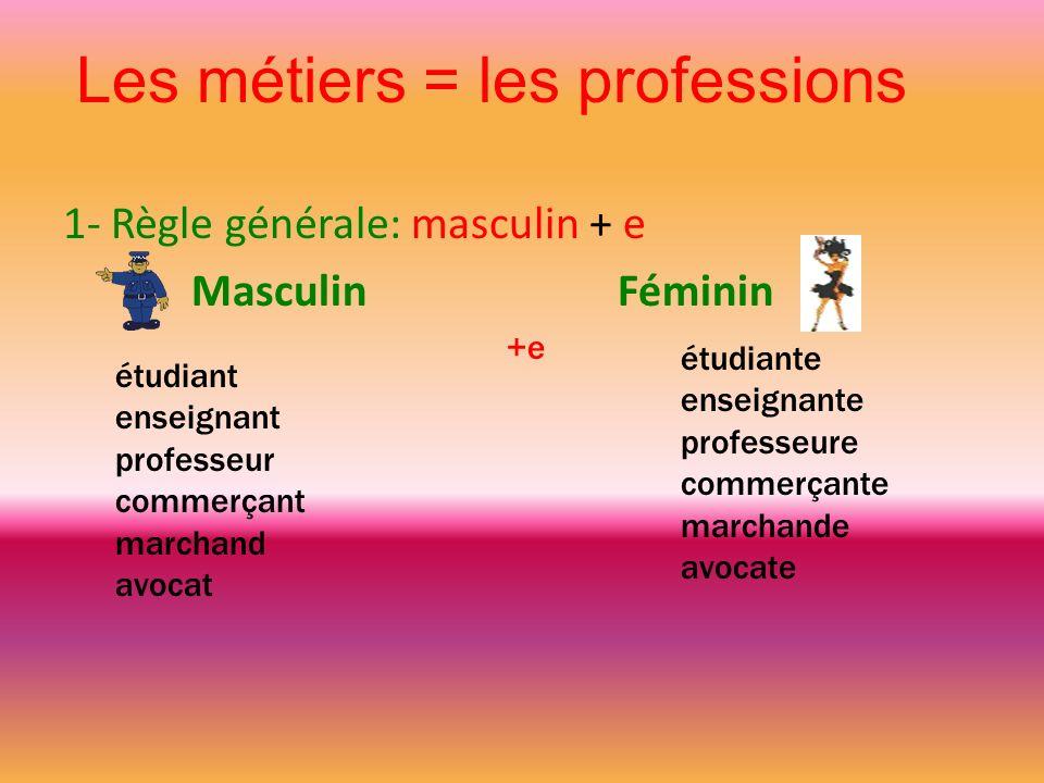 Les métiers = les professions 1- Règle générale: masculin + e Masculin Féminin +e étudiant enseignant professeur commerçant marchand avocat étudiante