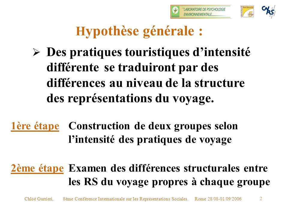 8ème Conférence Internationale sur les Représentations Sociales. Rome 28/08-01/09/2006Chloé Gurrieri. 2 H ypothèse générale : Des pratiques touristiqu