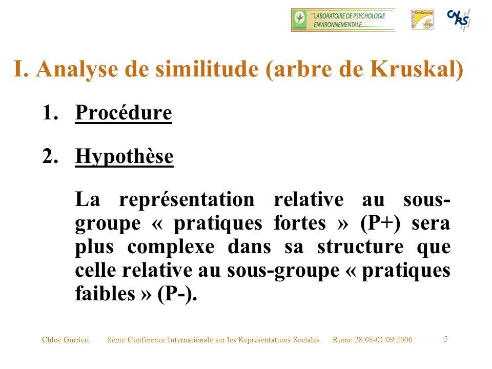8ème Conférence Internationale sur les Représentations Sociales. Rome 28/08-01/09/2006Chloé Gurrieri. 5 I. Analyse de similitude (arbre de Kruskal) 1.