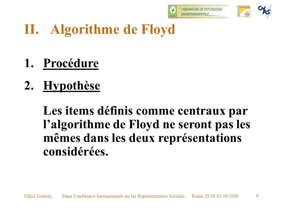 8ème Conférence Internationale sur les Représentations Sociales. Rome 28/08-01/09/2006Chloé Gurrieri. 9 II.Algorithme de Floyd 1.Procédure 2.Hypothèse