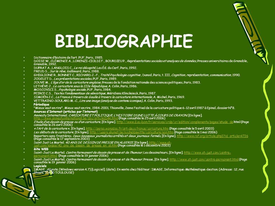 BIBLIOGRAPHIE Dictionnaire dhistoire de lart. PUF, Paris, 1985. DOISE W., CLÉMENCE A., LORENZI-CIOLDI F., BOURDIEU P., Représentations sociales et ana