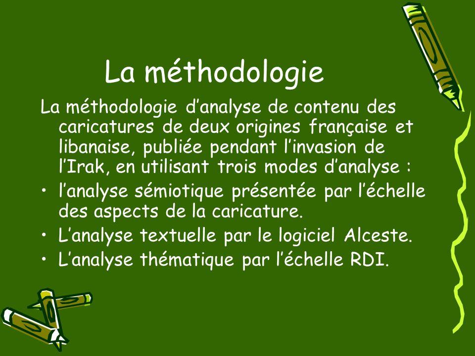 La méthodologie danalyse de contenu des caricatures de deux origines française et libanaise, publiée pendant linvasion de lIrak, en utilisant trois mo