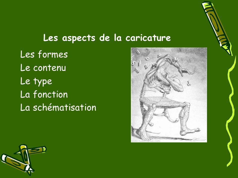 Les aspects de la caricature Les formes Le contenu Le type La fonction La schématisation