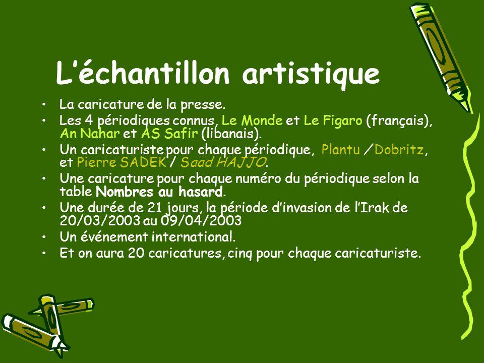 Léchantillon artistique La caricature de la presse. Les 4 périodiques connus, Le Monde et Le Figaro (français), An Nahar et AS Safir (libanais). Un ca