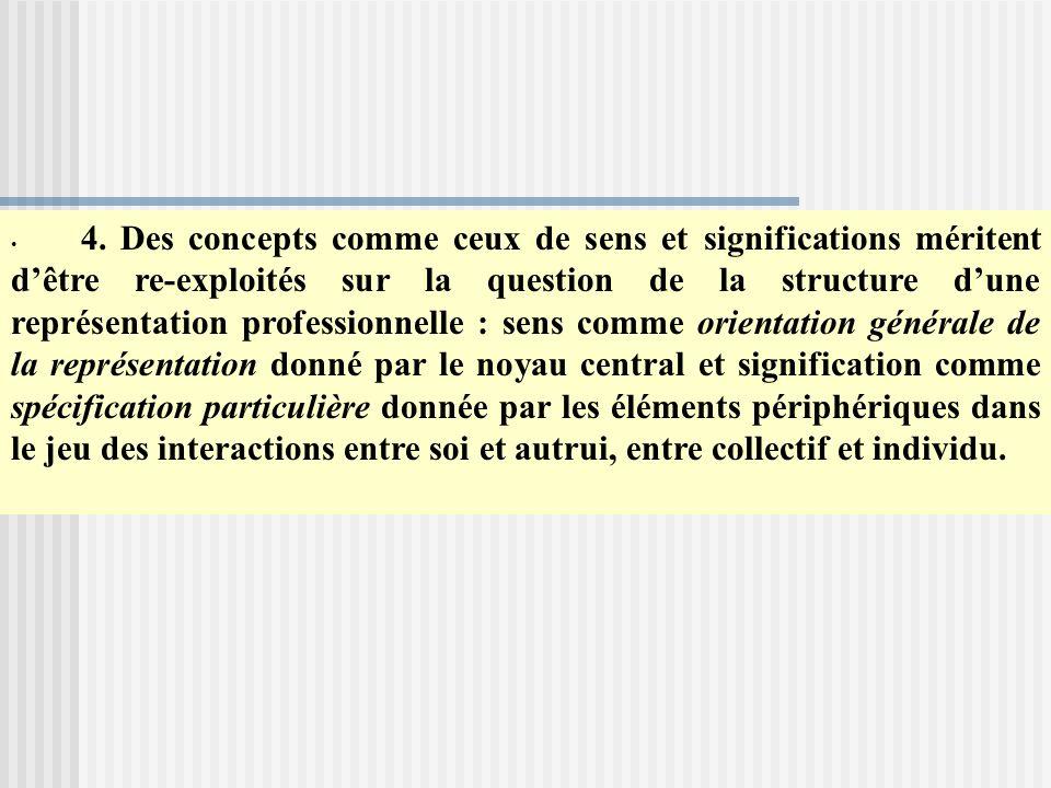 4. Des concepts comme ceux de sens et significations méritent dêtre re-exploités sur la question de la structure dune représentation professionnelle :