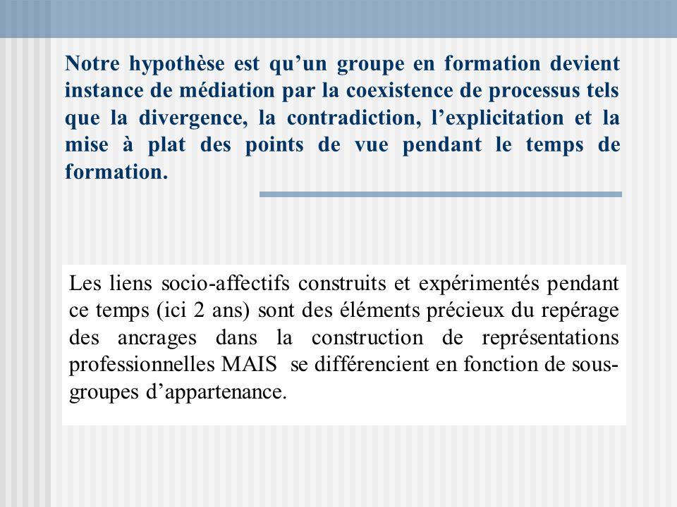 Notre hypothèse est quun groupe en formation devient instance de médiation par la coexistence de processus tels que la divergence, la contradiction, l