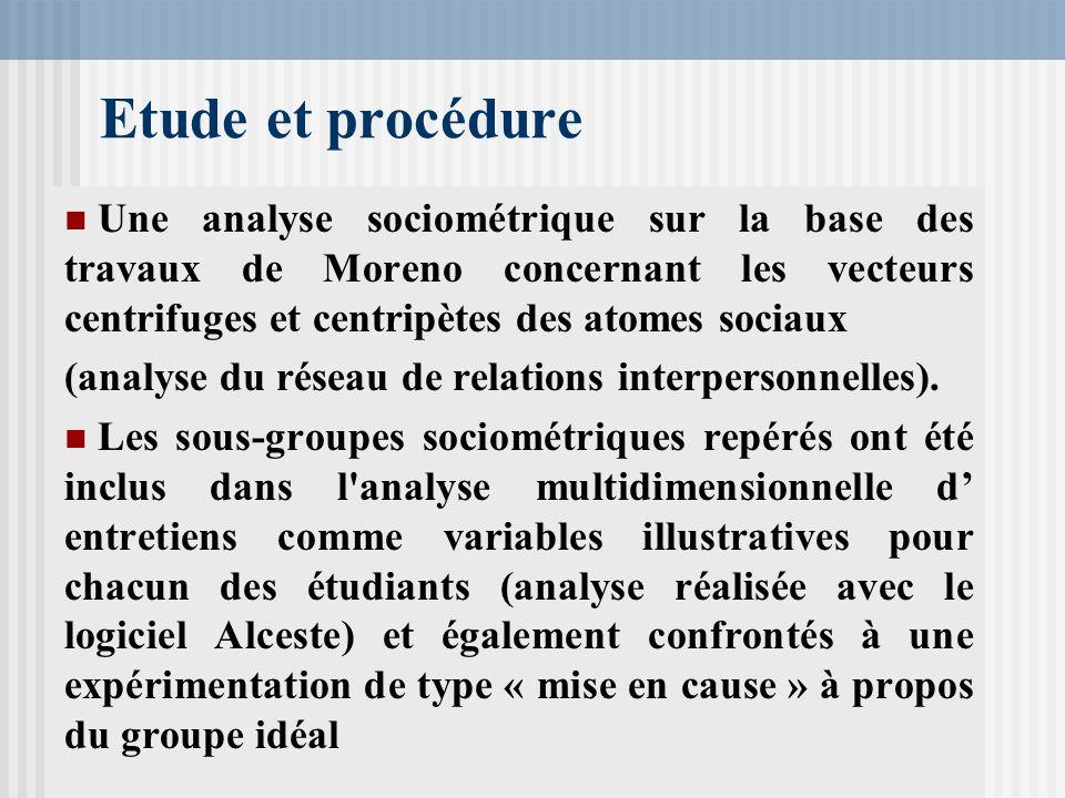 Etude et procédure Une analyse sociométrique sur la base des travaux de Moreno concernant les vecteurs centrifuges et centripètes des atomes sociaux (