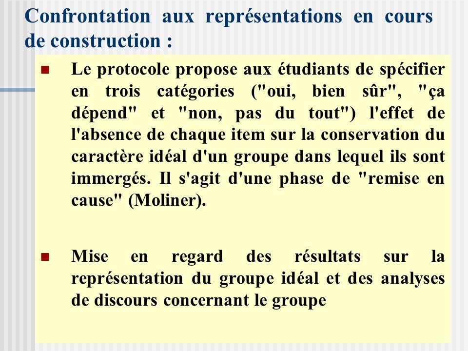 Confrontation aux représentations en cours de construction : Le protocole propose aux étudiants de spécifier en trois catégories (