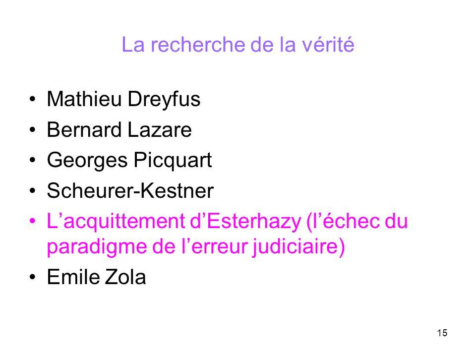 15 La recherche de la vérité Mathieu Dreyfus Bernard Lazare Georges Picquart Scheurer-Kestner Lacquittement dEsterhazy (léchec du paradigme de lerreur