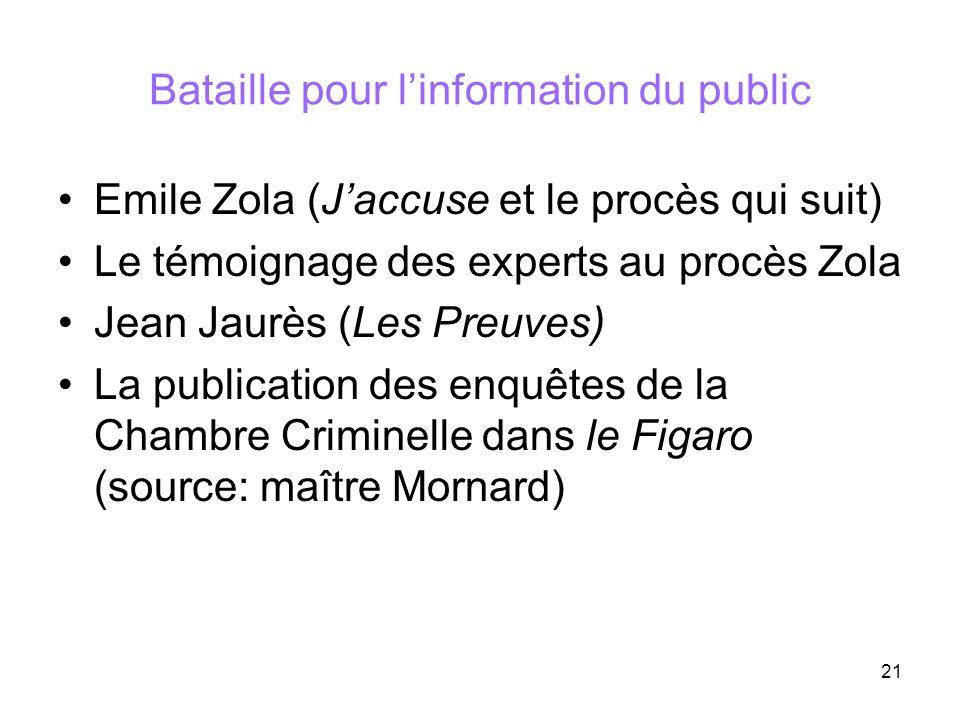 21 Bataille pour linformation du public Emile Zola (Jaccuse et le procès qui suit) Le témoignage des experts au procès Zola Jean Jaurès (Les Preuves)