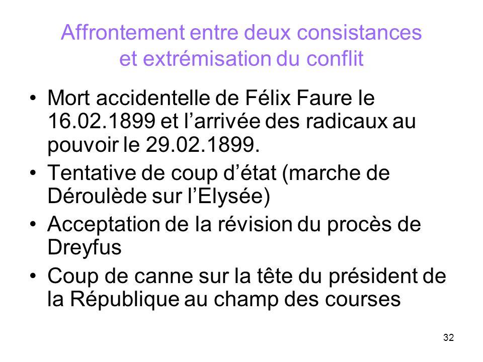 32 Affrontement entre deux consistances et extrémisation du conflit Mort accidentelle de Félix Faure le 16.02.1899 et larrivée des radicaux au pouvoir
