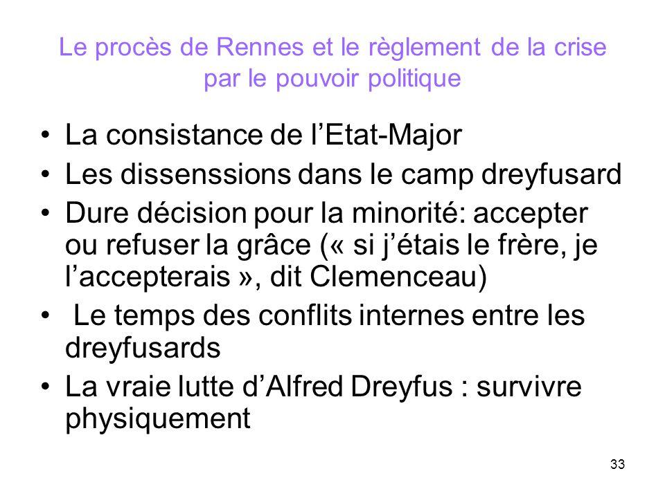 33 Le procès de Rennes et le règlement de la crise par le pouvoir politique La consistance de lEtat-Major Les dissenssions dans le camp dreyfusard Dur