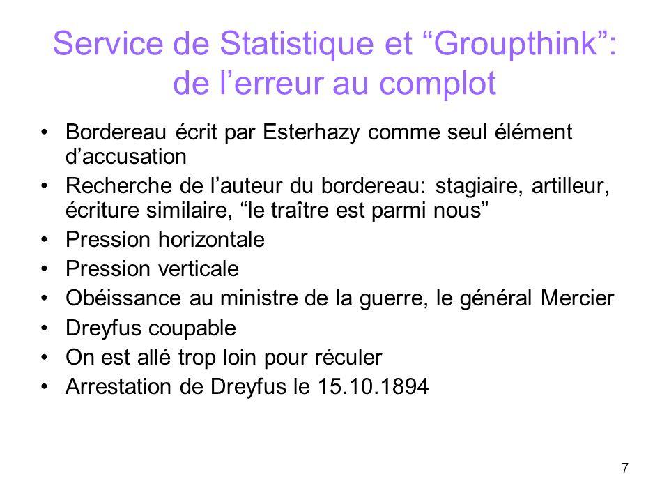 7 Service de Statistique et Groupthink: de lerreur au complot Bordereau écrit par Esterhazy comme seul élément daccusation Recherche de lauteur du bor