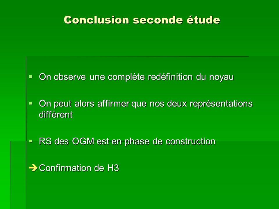 Conclusion seconde étude On observe une complète redéfinition du noyau On observe une complète redéfinition du noyau On peut alors affirmer que nos de