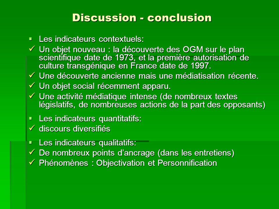 Discussion - conclusion Les indicateurs contextuels: Les indicateurs contextuels: Un objet nouveau : la découverte des OGM sur le plan scientifique da