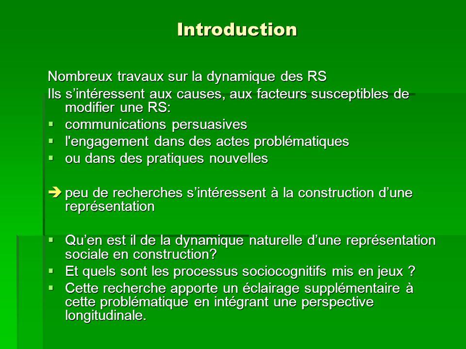 Introduction Nombreux travaux sur la dynamique des RS Ils sintéressent aux causes, aux facteurs susceptibles de modifier une RS: communications persua