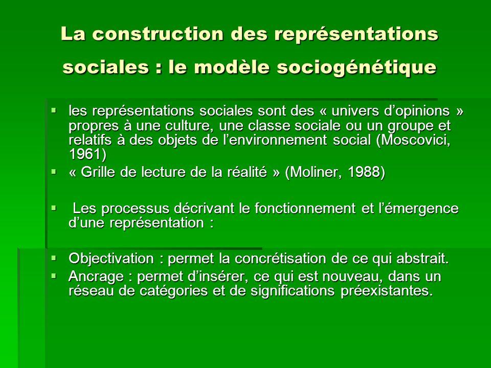 La construction des représentations sociales : le modèle sociogénétique les représentations sociales sont des « univers dopinions » propres à une cult