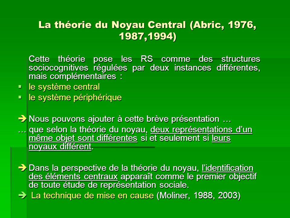 La théorie du Noyau Central (Abric, 1976, 1987,1994) Cette théorie pose les RS comme des structures sociocognitives régulées par deux instances différ