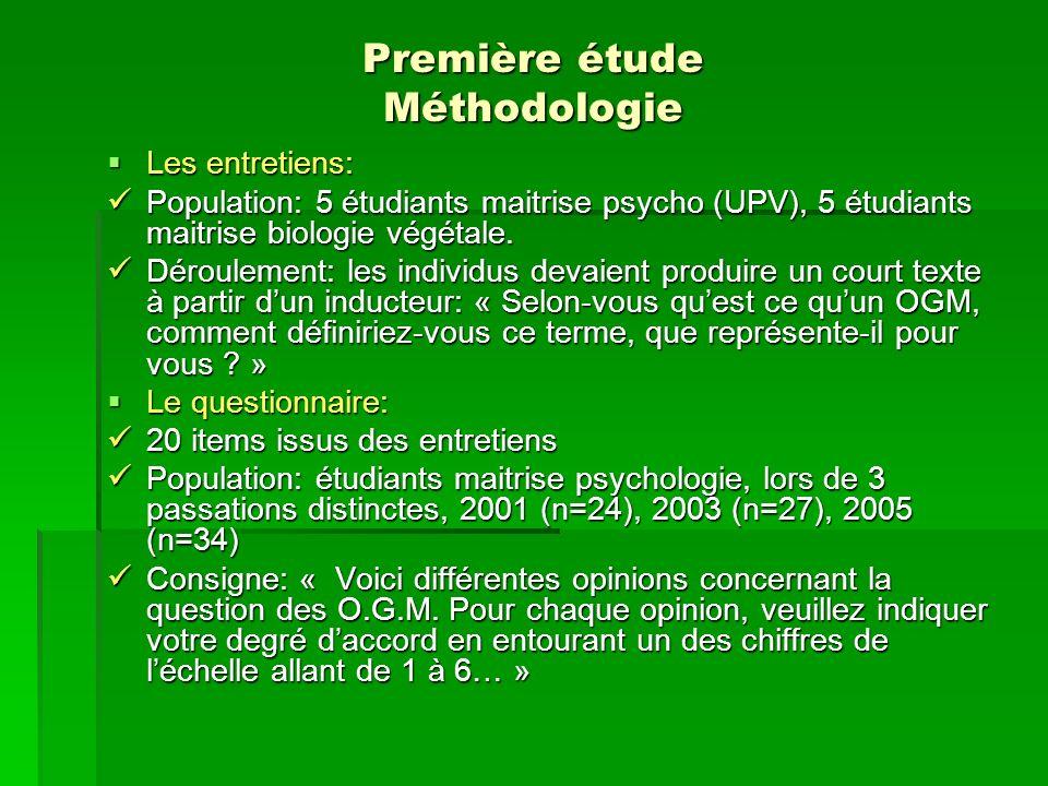 Première étude Méthodologie Les entretiens: Les entretiens: Population: 5 étudiants maitrise psycho (UPV), 5 étudiants maitrise biologie végétale. Pop