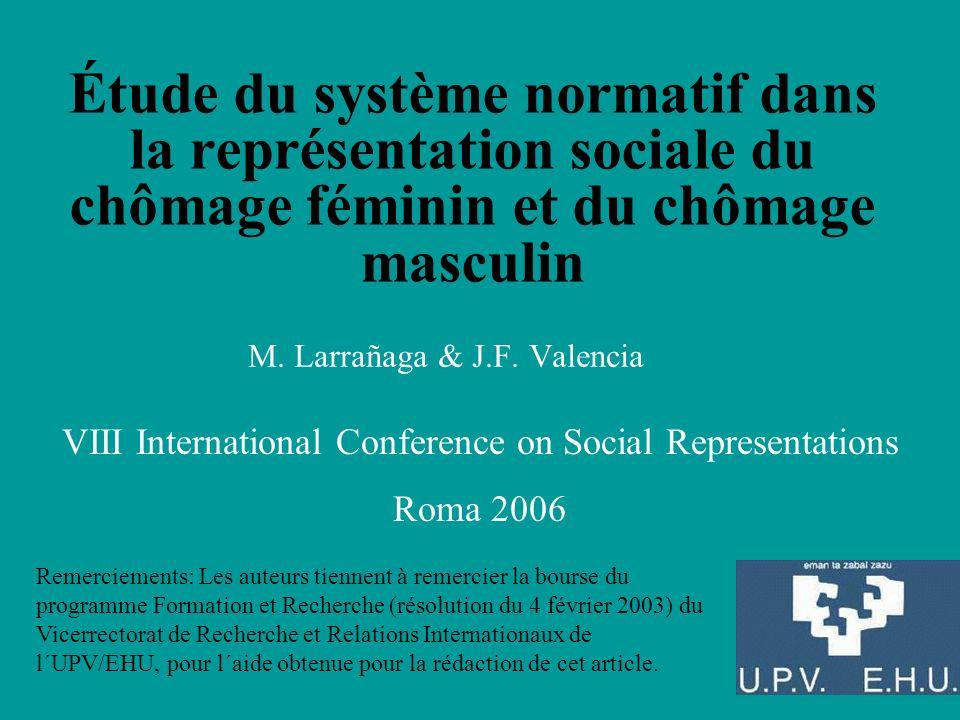 Étude du système normatif dans la représentation sociale du chômage féminin et du chômage masculin M. Larrañaga & J.F. Valencia VIII International Con
