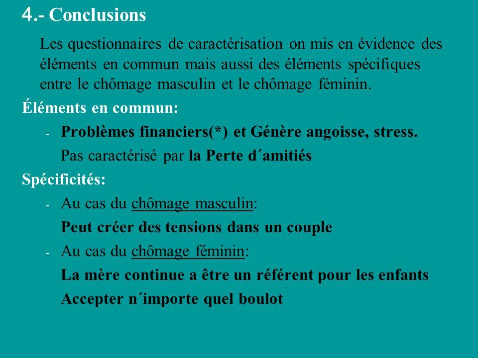 4.- Conclusions Les questionnaires de caractérisation on mis en évidence des éléments en commun mais aussi des éléments spécifiques entre le chômage m