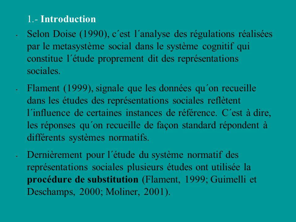 1.- Introduction - Selon Doise (1990), c´est l´analyse des régulations réalisées par le metasystème social dans le système cognitif qui constitue l´étude proprement dit des représentations sociales.