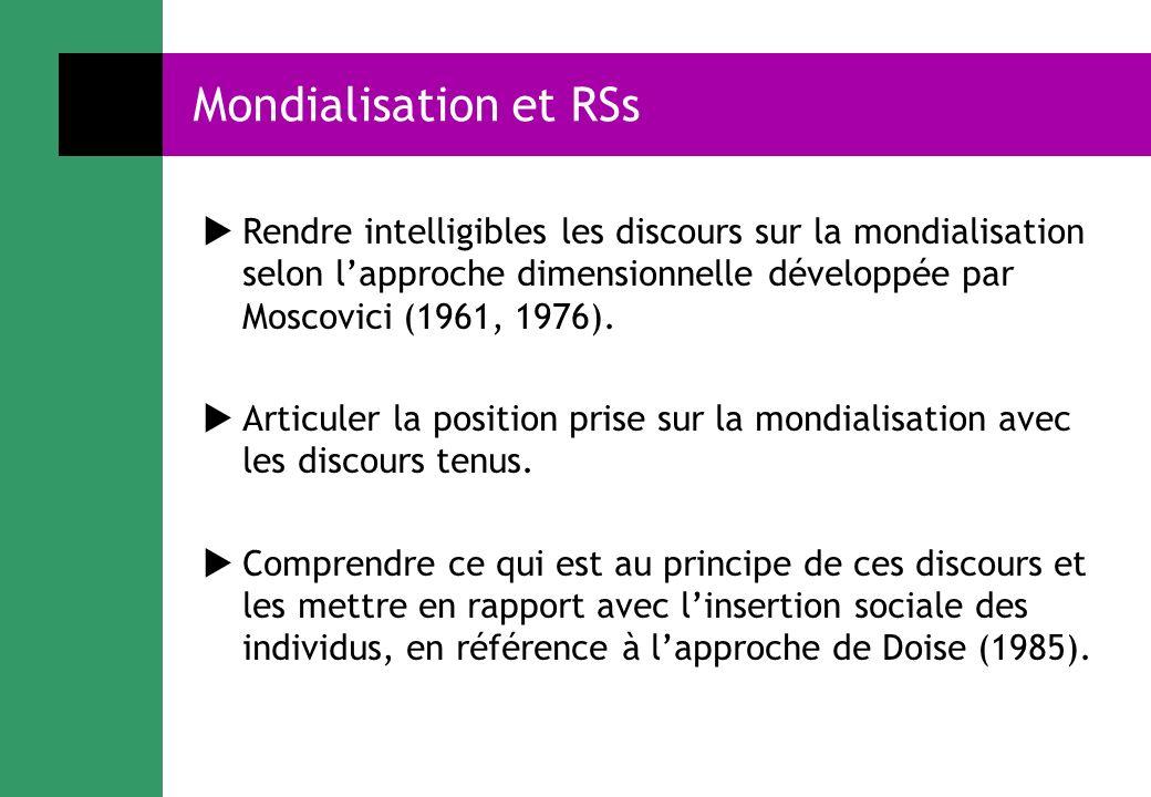 Mondialisation et RSs Rendre intelligibles les discours sur la mondialisation selon lapproche dimensionnelle développée par Moscovici (1961, 1976). Ar