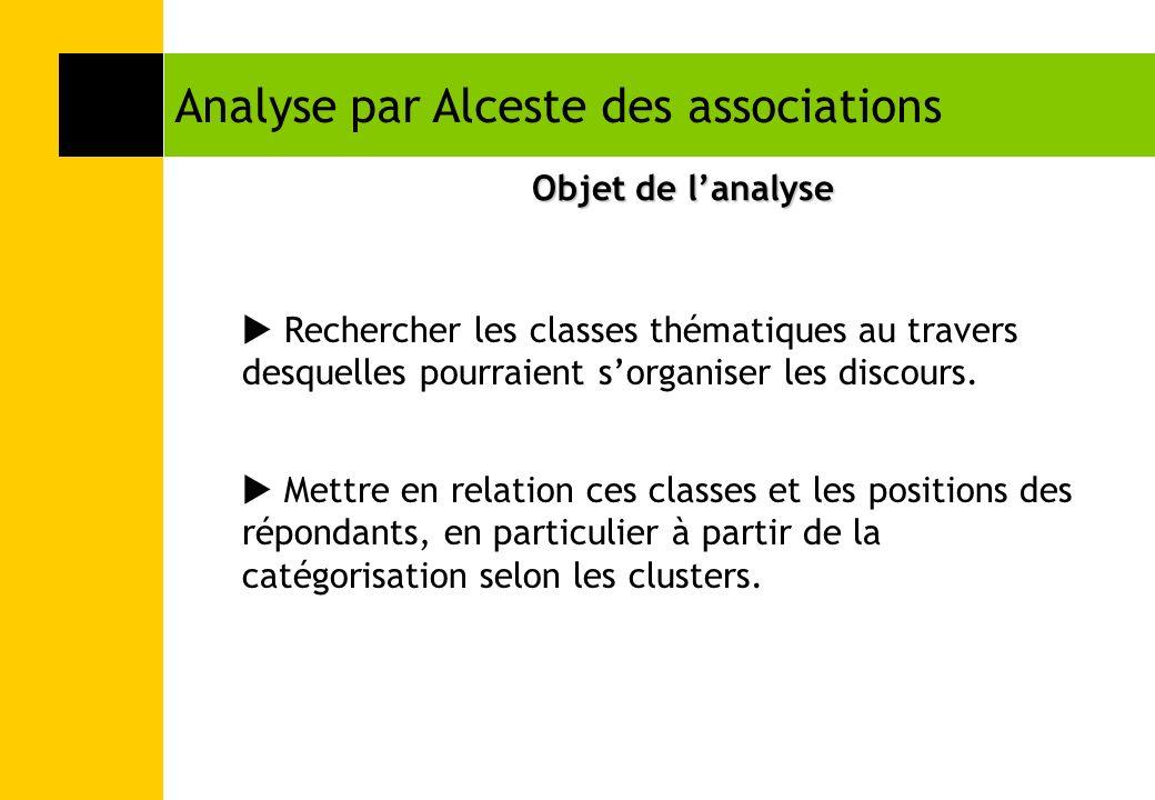 Analyse par Alceste des associations Objet de lanalyse Rechercher les classes thématiques au travers desquelles pourraient sorganiser les discours. Me