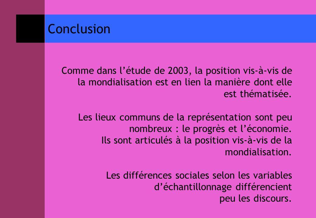 Conclusion Comme dans létude de 2003, la position vis-à-vis de la mondialisation est en lien la manière dont elle est thématisée. Les lieux communs de