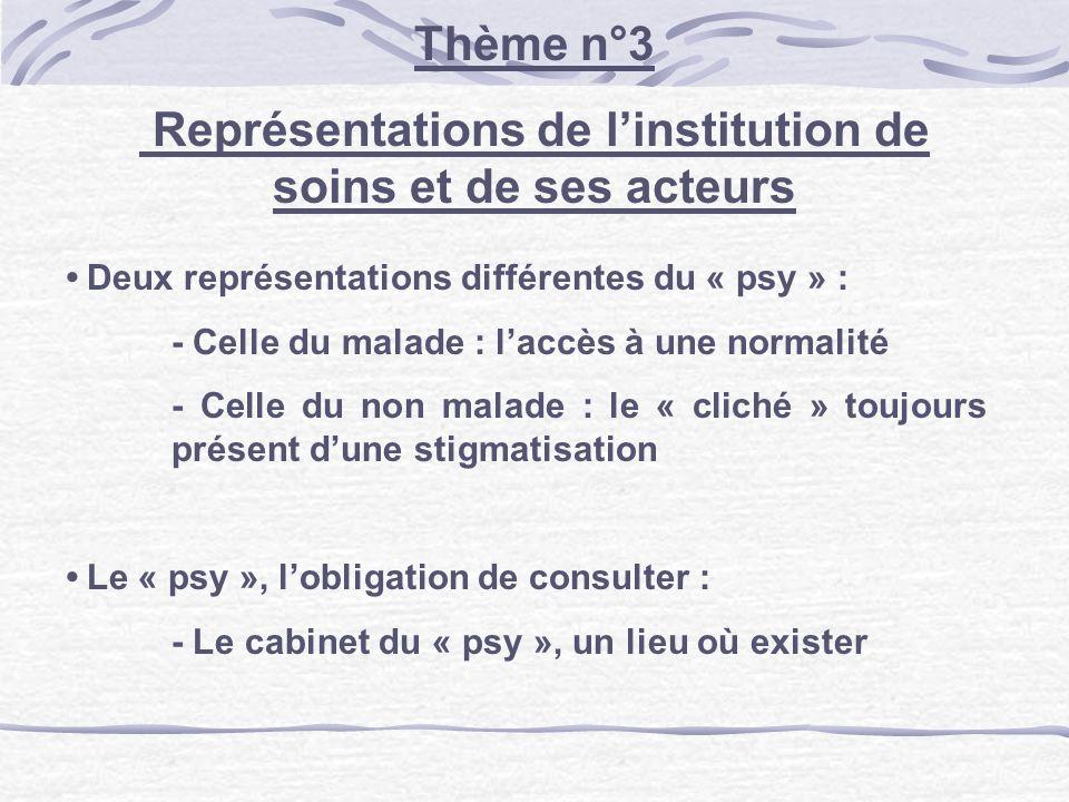 Thème n°3 Représentations de linstitution de soins et de ses acteurs Deux représentations différentes du « psy » : - Celle du malade : laccès à une no