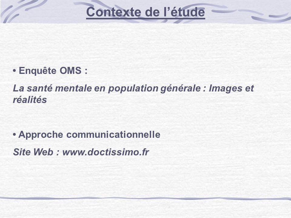 Enquête OMS : La santé mentale en population générale : Images et réalités Approche communicationnelle Site Web : www.doctissimo.fr Contexte de létude